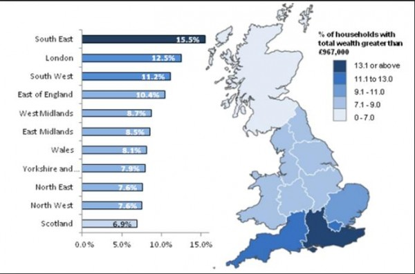 British Wealth in South East