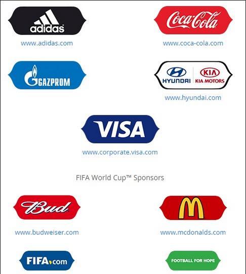 global-brands-sponsor-fifa-corruption