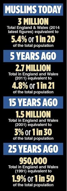 islamic-invasion-of-britain