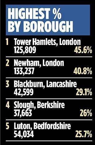 muslim-population-in-urban-england